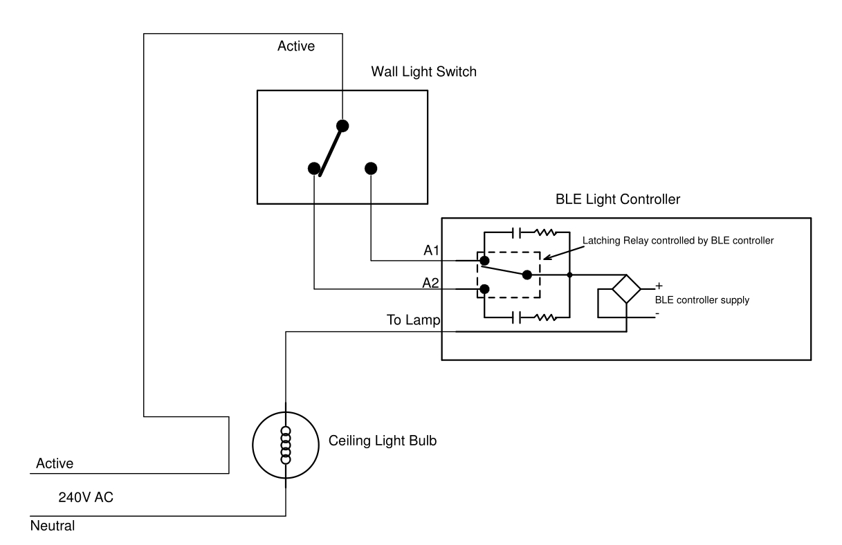[DIAGRAM_38IU]  Remote Controlled Light Switch -- Retrofit with Manual Override and No  extra writing. | Wiring Diagram Remote Control Light Switch |  | Forward Computing and Control Pty. Ltd.